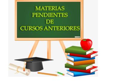 Exámenes de Materias Pendientes